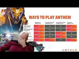 Anthem Chart Anthems Chart Went Viral When Does Anthem Launch Explained