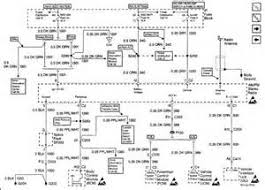 similiar wiring diagrams for chevy s truck keywords 2001 chevy s10 wiring diagram