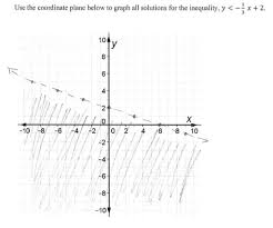 extraordinary graphing linear inequalities students are asked to graph a strict worksheet algebra 1 answer key
