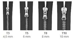 Zipper Size Chart Botani Trimmings Inc Zipper Store In New York City