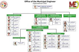 download word for free 2010 40 organizational chart templates word excel powerpoint free