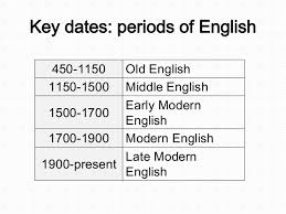 old english essay old english literature critical essays on king origins of the english language essay homework for you origins of the english language essay image