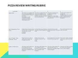 restaurant review examples pizza restaurant review ppt download