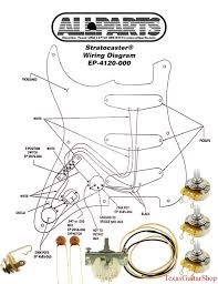 wiring diagram for a fender strat the wiring diagram fender deluxe strat wiring diagrams nilza wiring diagram