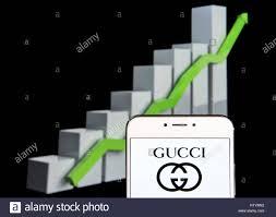Gucci Stock Chart Hong Kong 10th Feb 2019 Italian Luxury Fashion Brand