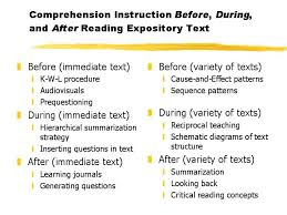 What Is Expository Text Comprehension Instruction Before During And After Reading