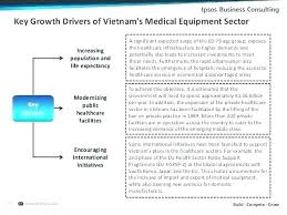 Sample Marketing Plan Powerpoint Sample Marketing Plan Market Research Business Plan Example