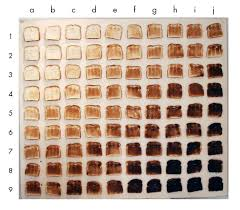 Toast Chart Toast Chart Things Organized Neatly Food Art Burnt Toast
