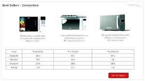 Microwave Size Chart Microwave Oven Dimensions Perfectclasses Co