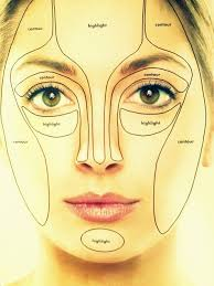 where how to contour highlight your face you will use three shades of