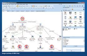 Fiserv Org Chart Case Management Software