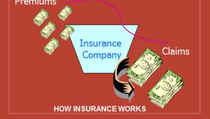 Auto Insurance Company Comparison Chart Car Insurance Comparison Chart Archives Learn Rpa Online Free