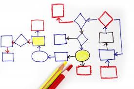 MySQL Homework  Assignment Help   MySQL Project Help Online     TutorsOnNet Programming Assignment   Homework Help