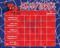 ultimate spiderman potty training chart punch cards ultimate spiderman potty training chart punch cards digital jpg files instant high resolution