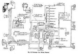similiar club car headlight wiring diagram keywords wiring diagram car headlight wiring diagram club car golf cart wiring