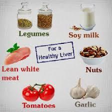 Fatty Liver Diet Youtube Fatty Liver Diet Guide