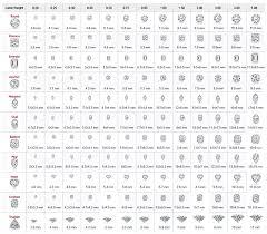 Square Diamond Size Chart Weight Amiragha