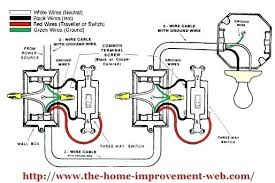 lutron maestro 4 way dimmer switch 3 and 4 way switch wiring diagram how to wire a three way dimmer switch diagram lutron maestro 4 way dimmer switch 3 and 4 way switch wiring diagram electrical maestro dimmer resize lutron maestro 4 way dimmer switch