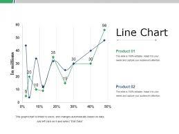 Line Chart Ppt Line Chart Ppt Powerpoint Presentation Slides Graphics