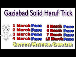 Videos Matching Gaziabad Ko Looto Haruf Trick Satta King