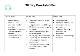 60 Day Plan Template