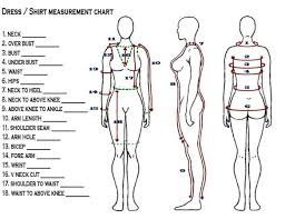 Tailoring Measurements Sew What Sewing Body Chart