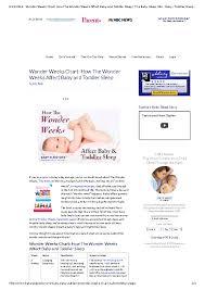 Baby Growth Wonder Weeks Chart Pdfsimpli