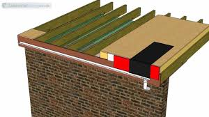 Thermal Bridging of an insulated flat roof through the front fascia -  YouTube