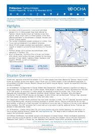 Un Office Of Coordinatio Of Humanitarian Affairs Ocha Philippines H