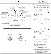 Engineering Standard Weld Symbol Engineers Edge