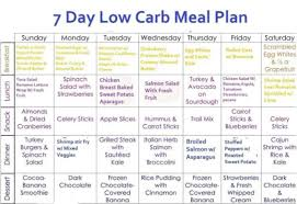 Weight Loss Food Chart Weight Loss Diet Plan For Different Age Different Diet Methods