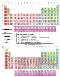 The 25+ best Periodic table ideas on Pinterest | Chemistry ...