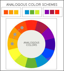 related images. Color Wheel with analogous color scheme