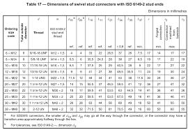 Orfs Swivel Stud Fittings Size Chart Knowledge Yuyao
