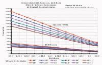 Ski Doo Qrs Secondary Spring Chart Ski Doo Secondary Clutch Spring Chart Ibackshift Com