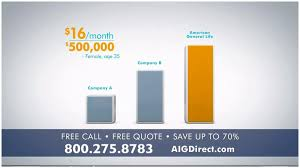 Direct Insurance Quote Classy Matrix Direct Life Insurance Quotes Friendsforphelps