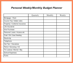 Weekly Monthly Budget Template Personal Weekly Budget Template 4 Paid Media Budgeting Template