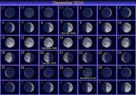 Image result for december 2016 lunar phase