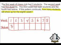 Math Pattern Solver