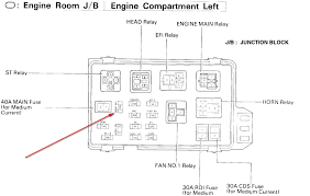 2000 lexus es 300 fuse box wiring diagrams best 2000 lexus es300 fuse box wiring diagrams 2006 lexus es 350 2000 lexus es 300 fuse box