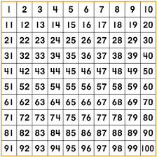 100 Chart Poster Free Printable Numbers 1 100 Printable Printable