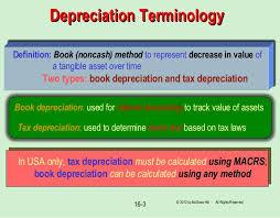 Different Depreciation Methods Chapter 16 Depreciation Methods