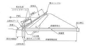 「ため池 構造」の画像検索結果
