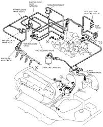 Engine vacuum hose diagram 1997 toyota rav4 vacuum hose routing diagram images save 20