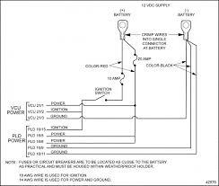freightliner mt45 fuse box diagram wiring diagram for you • 2000 freightliner fl60 wiring diagram expert schematics freightliner century fuse box schematic freightliner fl70 fuse box diagram