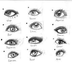 Anime Eye Color Meaning Chart Eyes Of The Zodiac