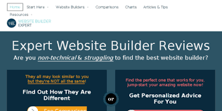 Website Builder Expert Best Website Builder Reviews Of 2019