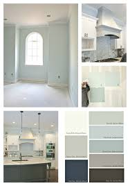 paint color schemeTips for Choosing Whole Home Paint Color Scheme