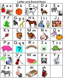 Japanese Alphabet Chart Edit Fill Sign Online Handypdf