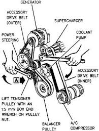 trailblazer pulley diagram wiring diagram expert trailblazer pulley diagram wiring diagram blog repair guides engine mechanical components accessory drive belts trailblazer pulley